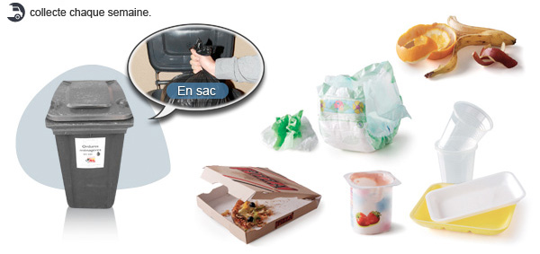 Préférence Collecte des déchets - Val de Vienne IZ48